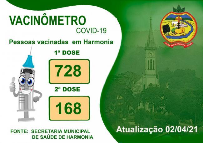Cerca de 15% da população de Harmonia já receberam a primeira dose contra a Covid-19