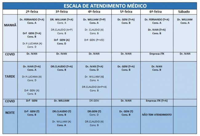 Agenda Médicos